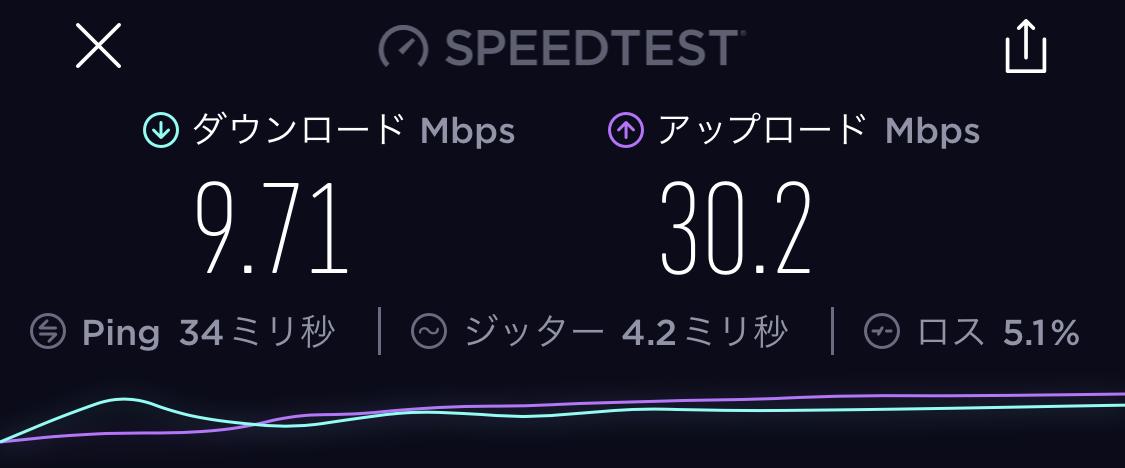 速度比較12