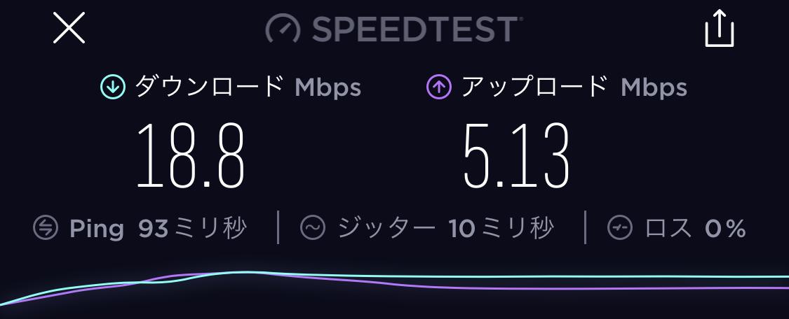 速度比較18