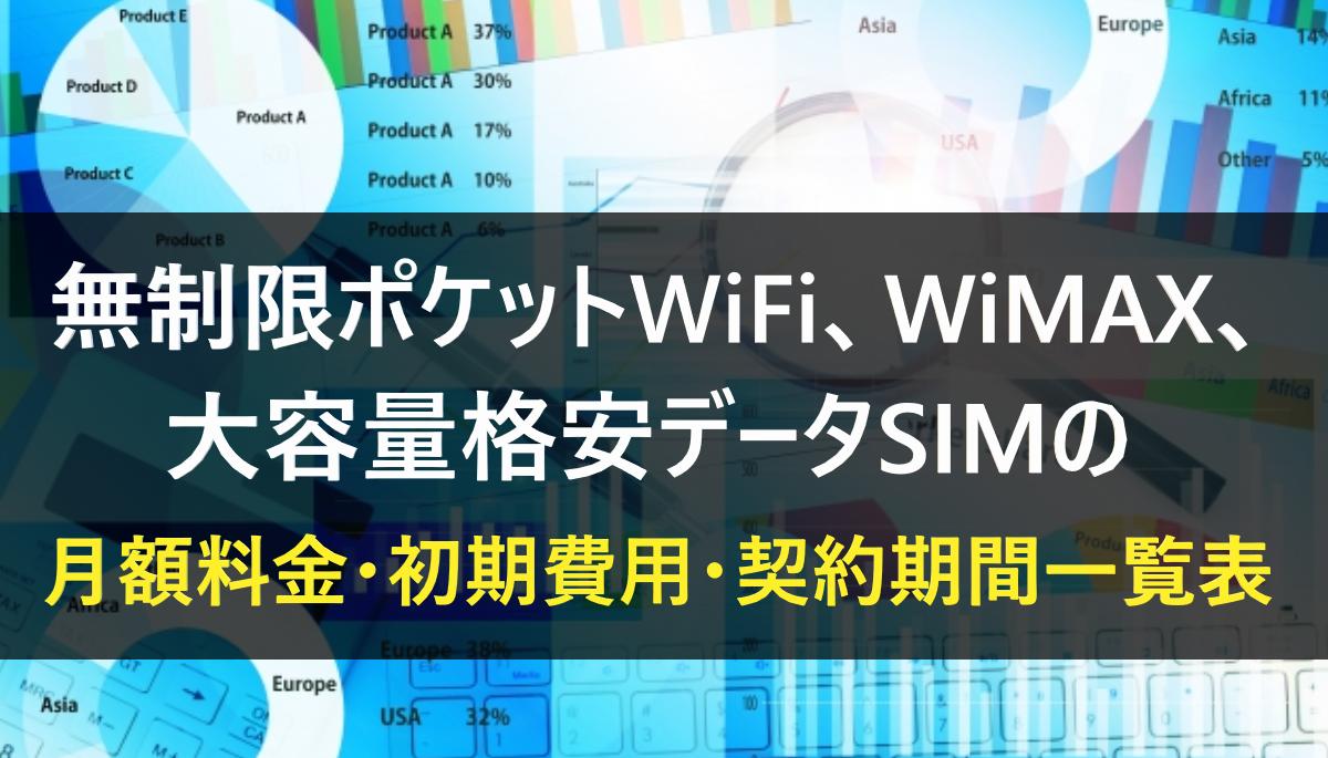 ポケットWiFiとSIMの一覧表