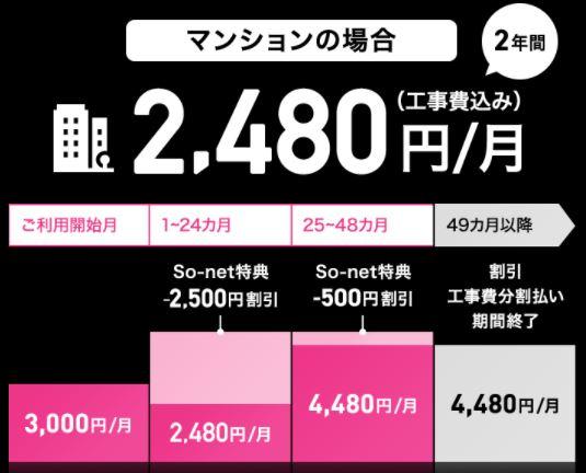 マンション料金So-net02