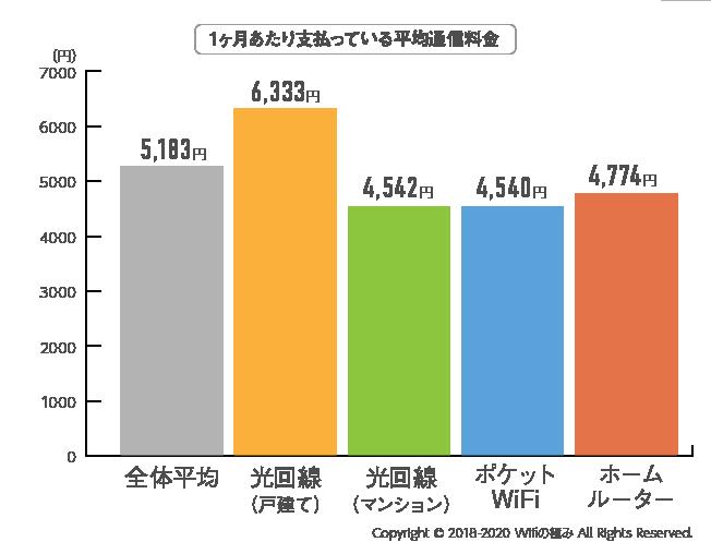 WiFiアンケート結果02_修正