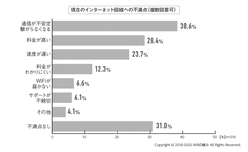 WiFiアンケート結果06_修正