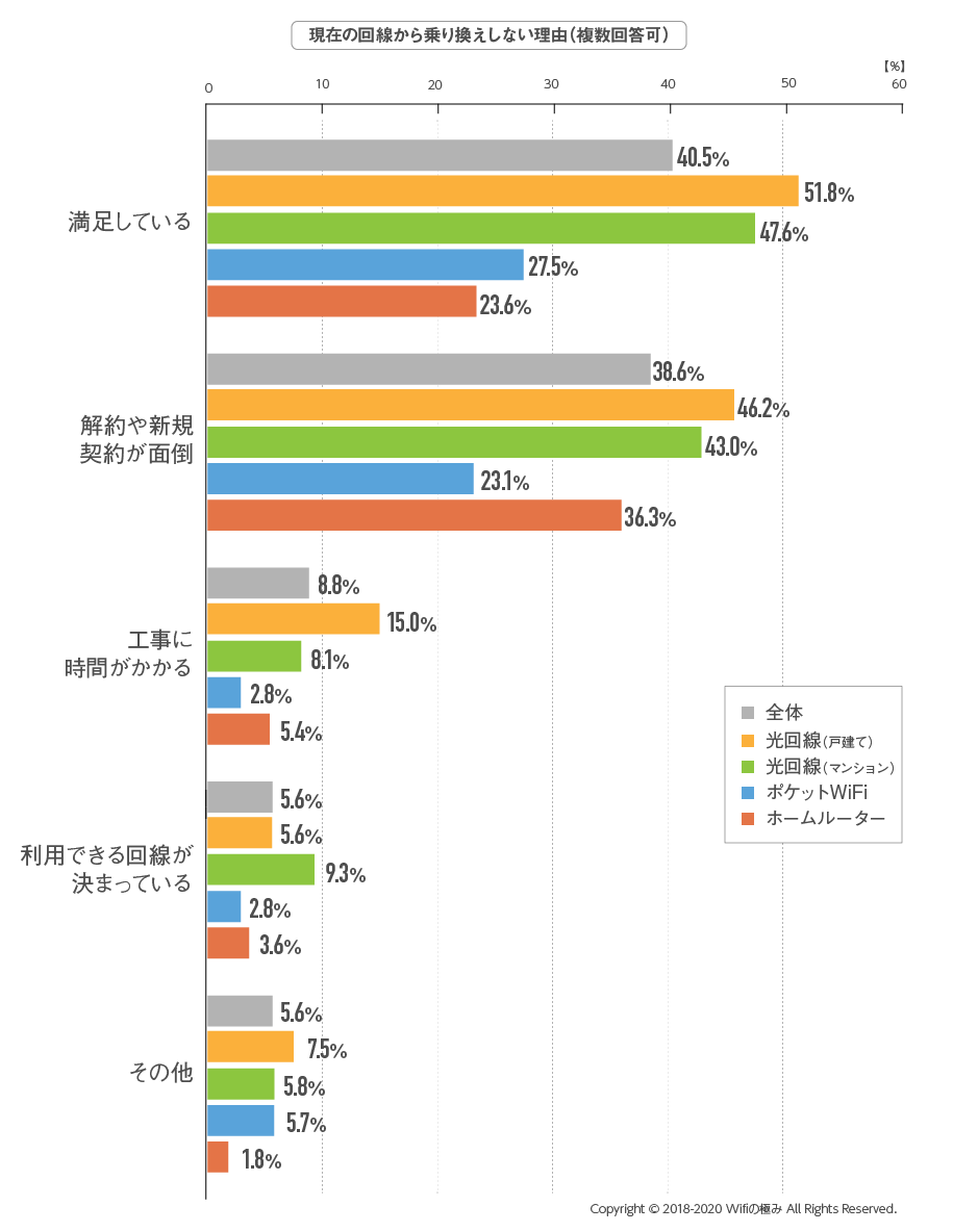 WiFiアンケート結果09.修正02縦